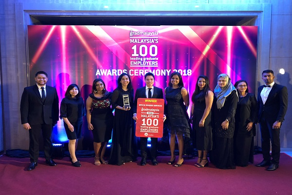 DKSH ranked among Malaysia's top 100 leading graduate employers